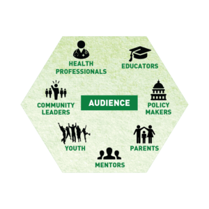 community-education-audience