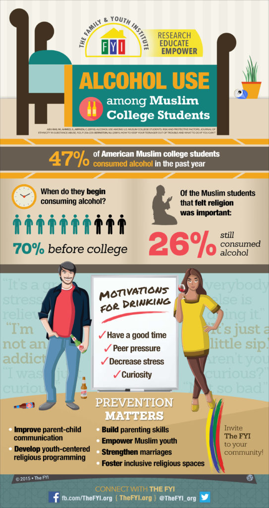 alcohol use research paper Study habits and the level of alcohol use among college students lisa m powell, phd jenny williams, phd henry wechsler, phd february 2002 research paper.